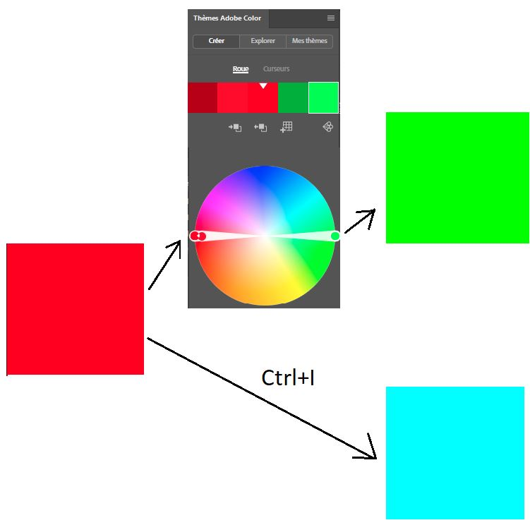 Complementaire_adobe_color